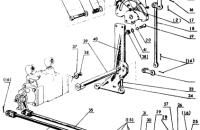 Управление регулятором Трактор МТЗ 82 Р