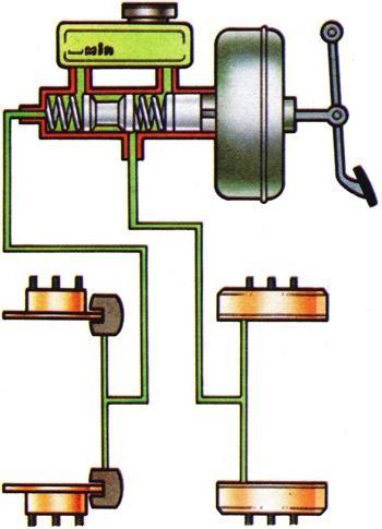 схема тормозной системы 2106