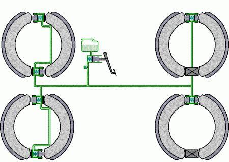 тормозная система ваз схема