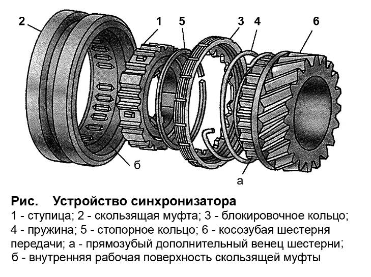 https://prokpp.ru/wp-content/uploads/2018/01/avtomobilnaya-gsm-signalizaciya-94.jpg