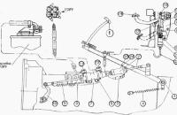 Сцепление МТЗ-1221 Беларус
