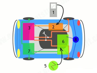 Как работает гибридный автомобиль