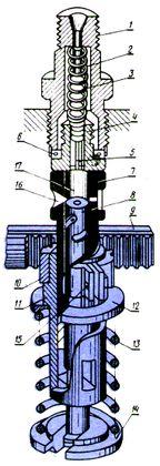 Схема плунжерной пары МТЗ 80/82, Д-240, ТНВД УТН-5