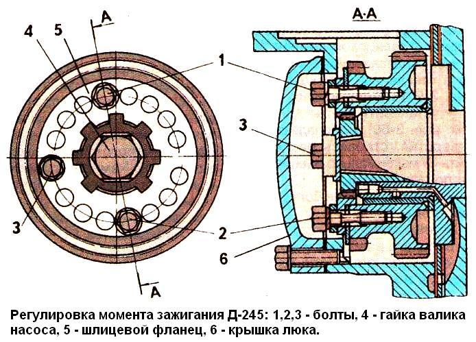 Установка зажигания (момента впрыска) МТЗ 80