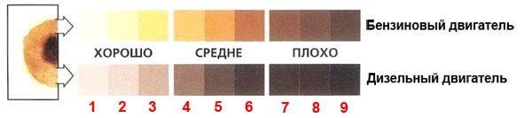 https://etlib.ru/Templates/storage/blog/871/%D0%A0%D0%B5%D0%B7%D1%83%D0%BB%D1%8C%D1%82%D0%B0%D1%82.jpg