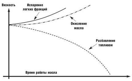 https://etlib.ru/Templates/storage/blog/840/%D0%92%D1%80%D0%B5%D0%BC%D1%8F%20%D1%80%D0%B0%D0%B1%D0%BE%D1%82%D1%8B%20%D0%BC%D0%B0%D1%81%D0%BB%D0%B0.jpg