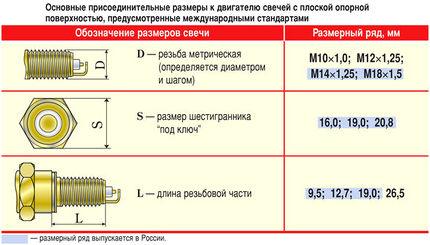 https://etlib.ru/Templates/storage/blog/1235/%D0%A0%D0%BE%D1%81%D1%81%D0%B8%D0%B9%D1%81%D0%BA%D0%B8%D0%B5-%D1%81%D0%B2%D0%B5%D1%87-%D1%80%D0%B0%D0%B7%D0%BC%D0%B5%D1%80%D0%BD%D0%BE%D1%81%D1%82%D1%8C.jpg?_t=1588257554