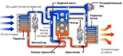 https://etlib.ru/Templates/storage/blog/1157/%D0%A1%D0%B8%D1%81%D1%82%D0%B5%D0%BC%D0%B0.jpg?_t=1567583584